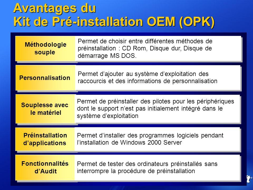 Avantages du Kit de Pré-installation OEM (OPK)