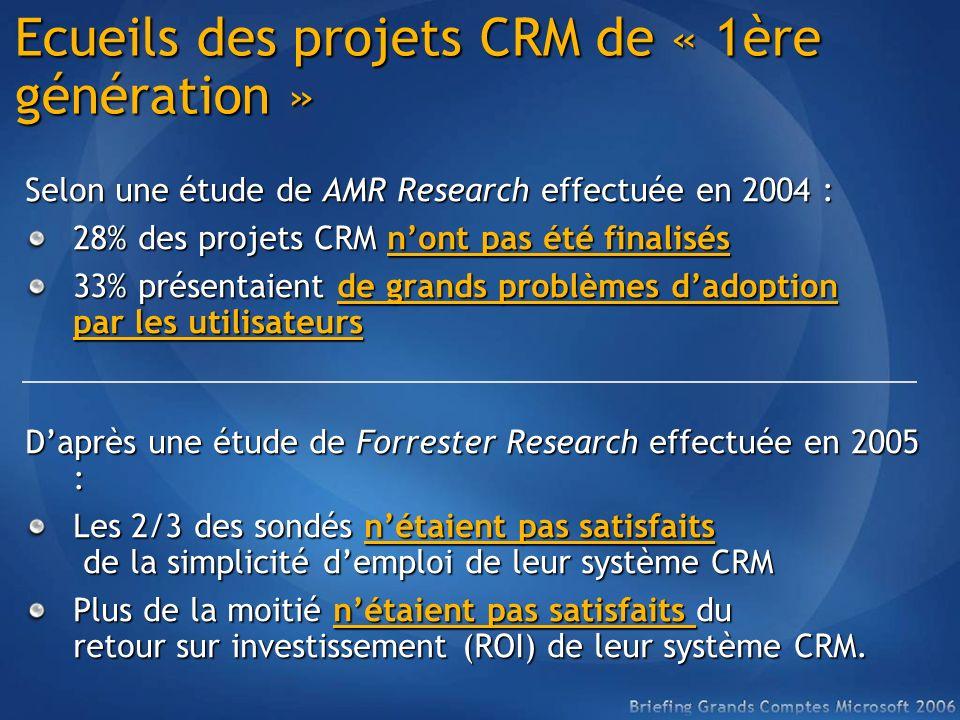 Ecueils des projets CRM de « 1ère génération »