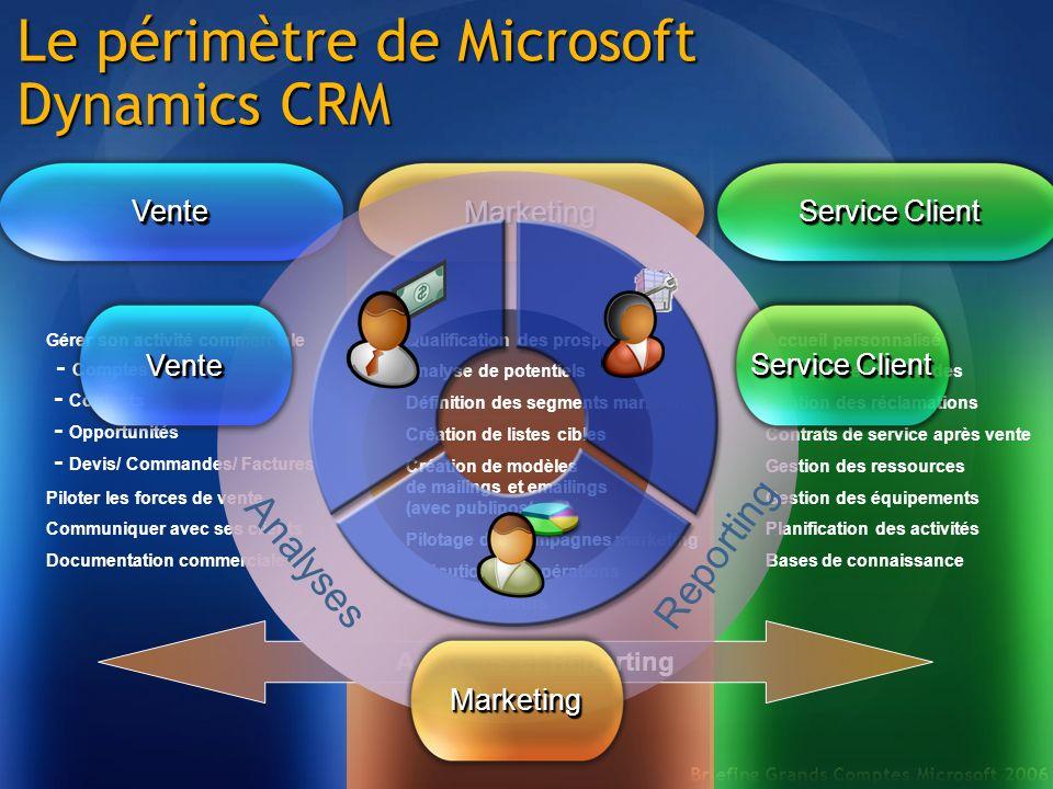 Le périmètre de Microsoft Dynamics CRM