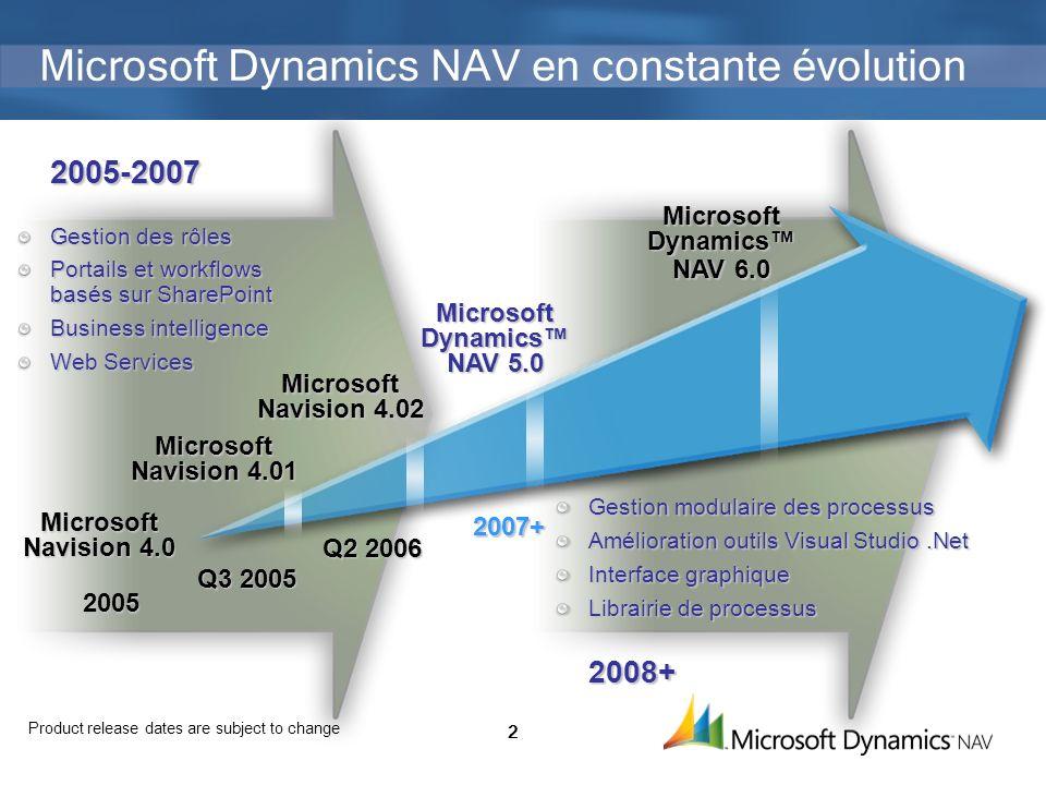 Microsoft Dynamics NAV en constante évolution