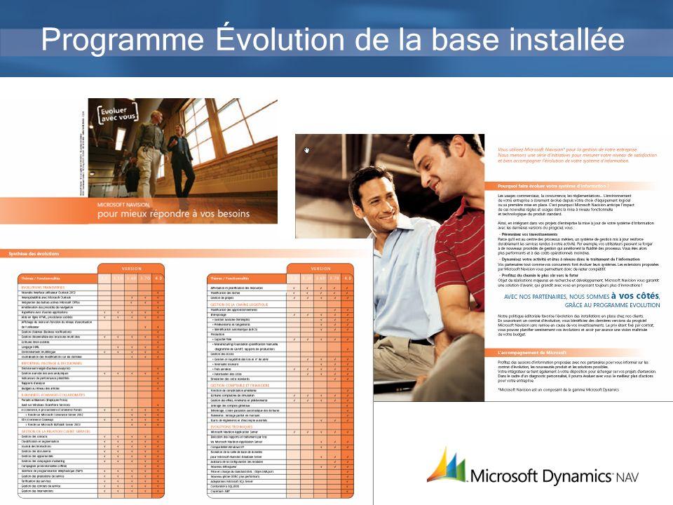 Programme Évolution de la base installée