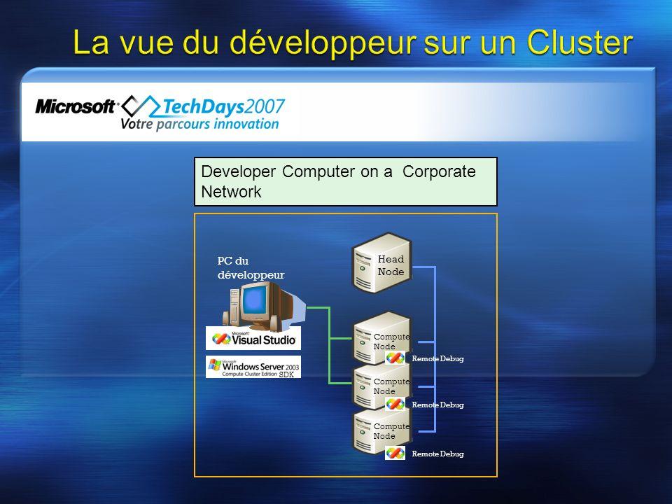 La vue du développeur sur un Cluster