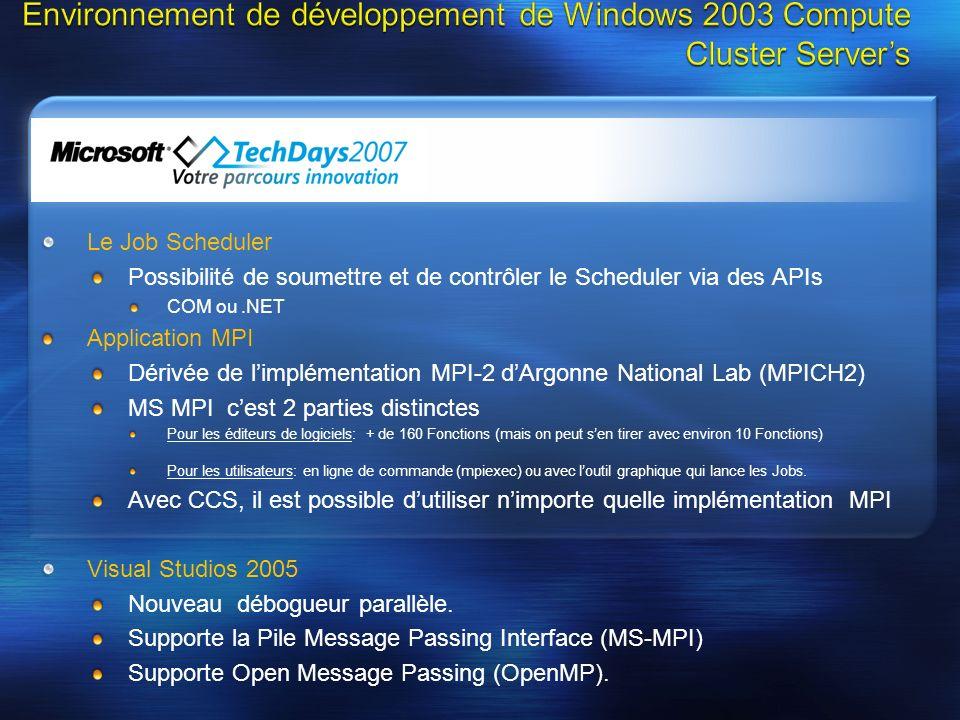 Environnement de développement de Windows 2003 Compute Cluster Server's