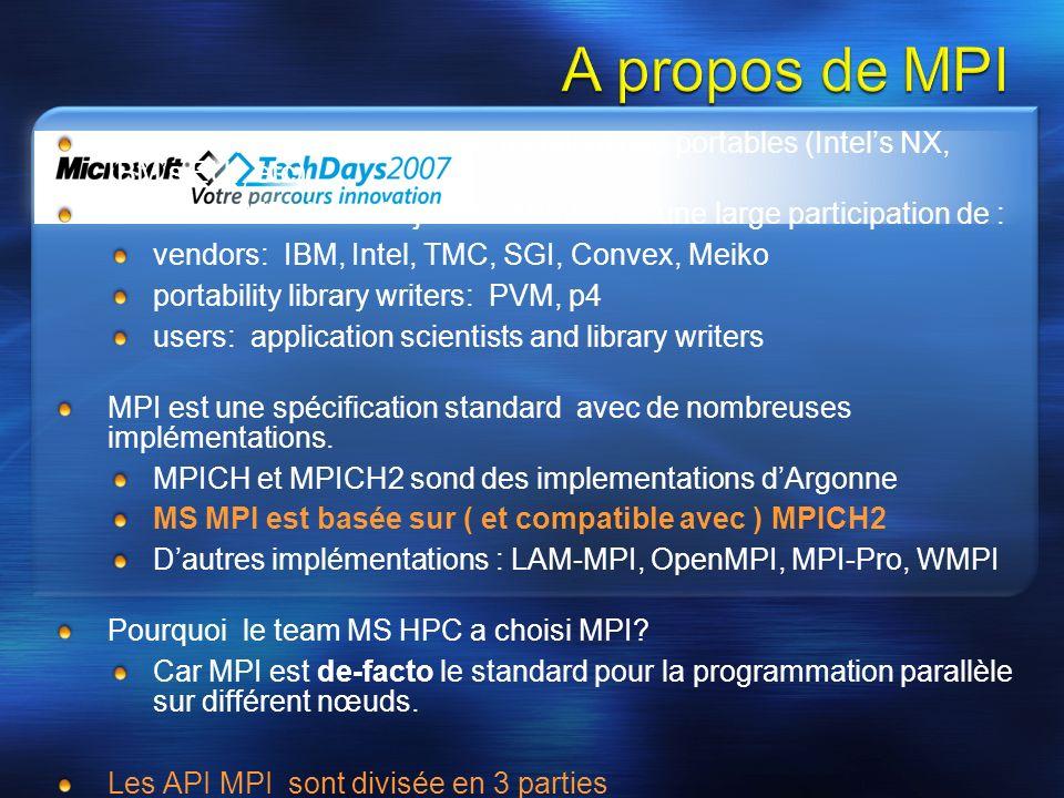 3/26/2017 3:56 PM A propos de MPI. Les systèmes de départ HPC n'étaient pas portables (Intel's NX, IBM's EUI, etc)