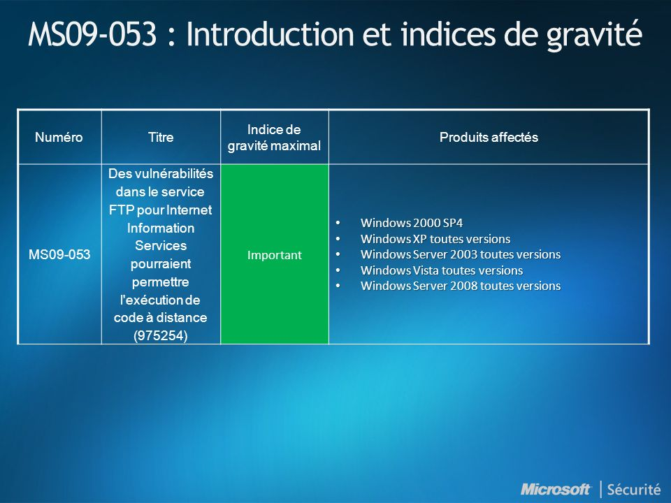 MS09-053 : Introduction et indices de gravité