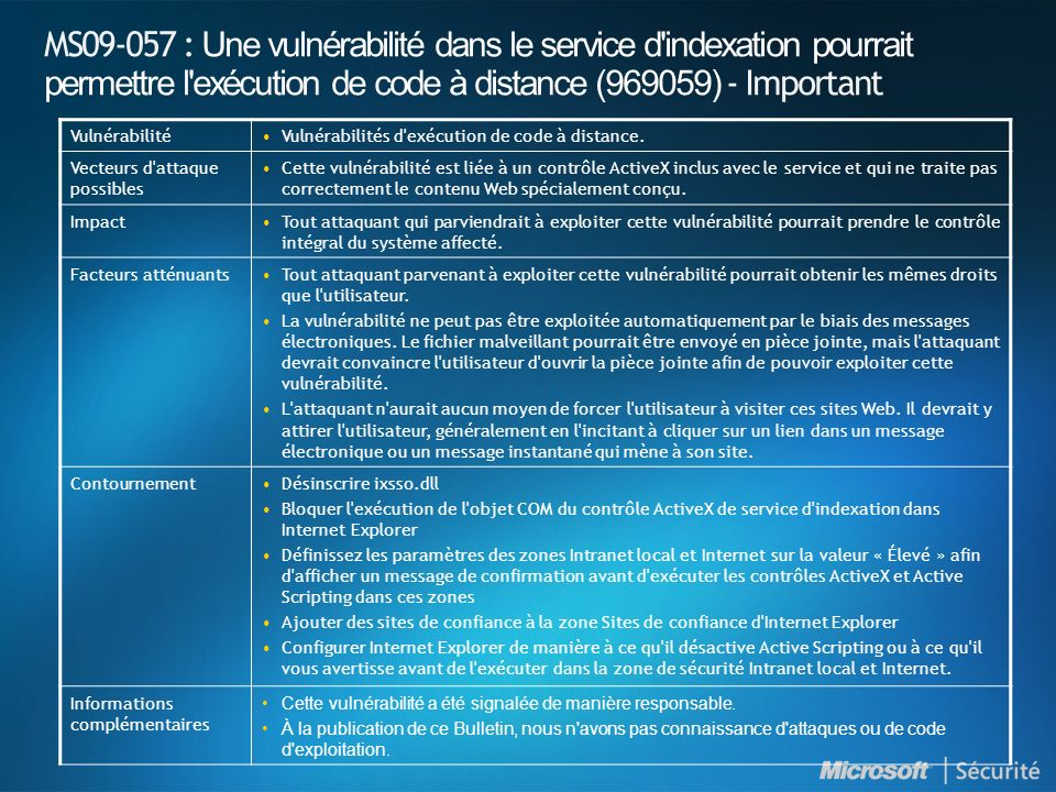 MS09-057 : Une vulnérabilité dans le service d indexation pourrait permettre l exécution de code à distance (969059) - Important
