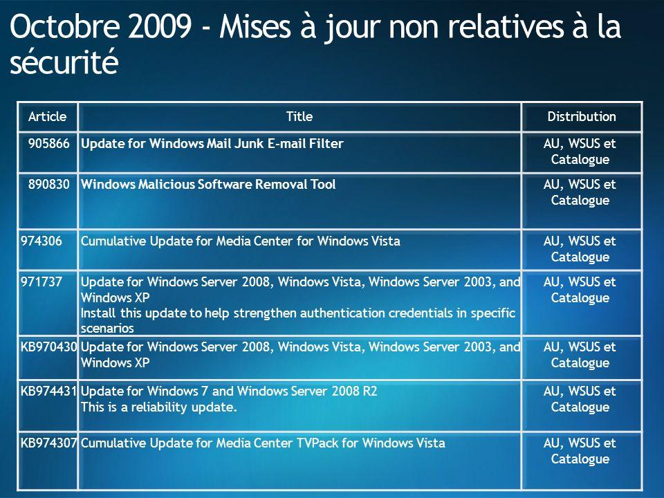 Octobre 2009 - Mises à jour non relatives à la sécurité