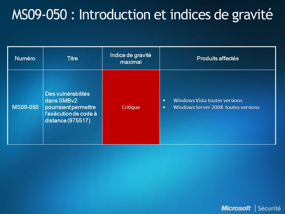 MS09-050 : Introduction et indices de gravité