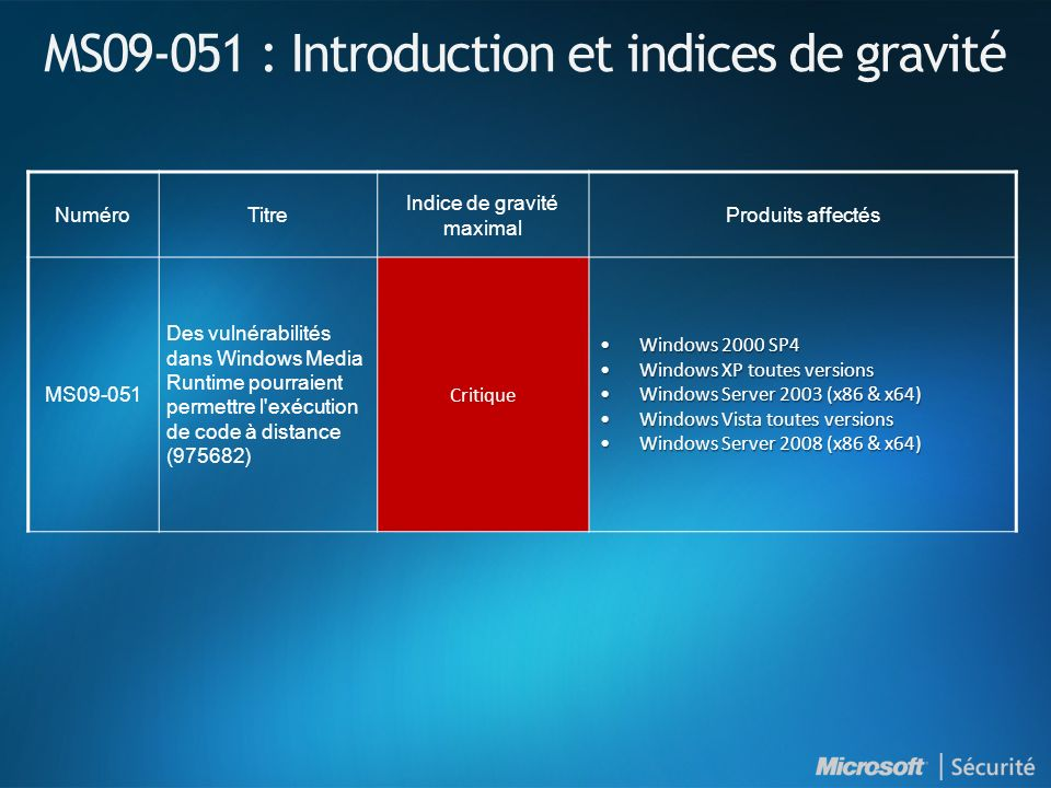 MS09-051 : Introduction et indices de gravité