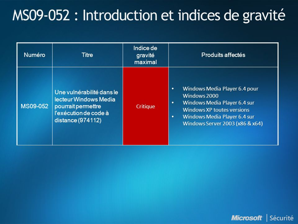 MS09-052 : Introduction et indices de gravité