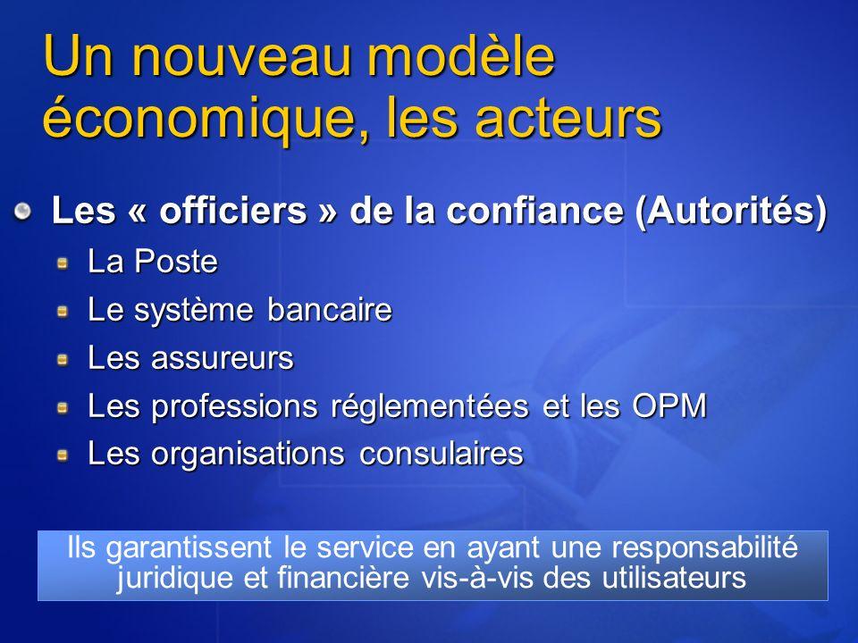 Un nouveau modèle économique, les acteurs