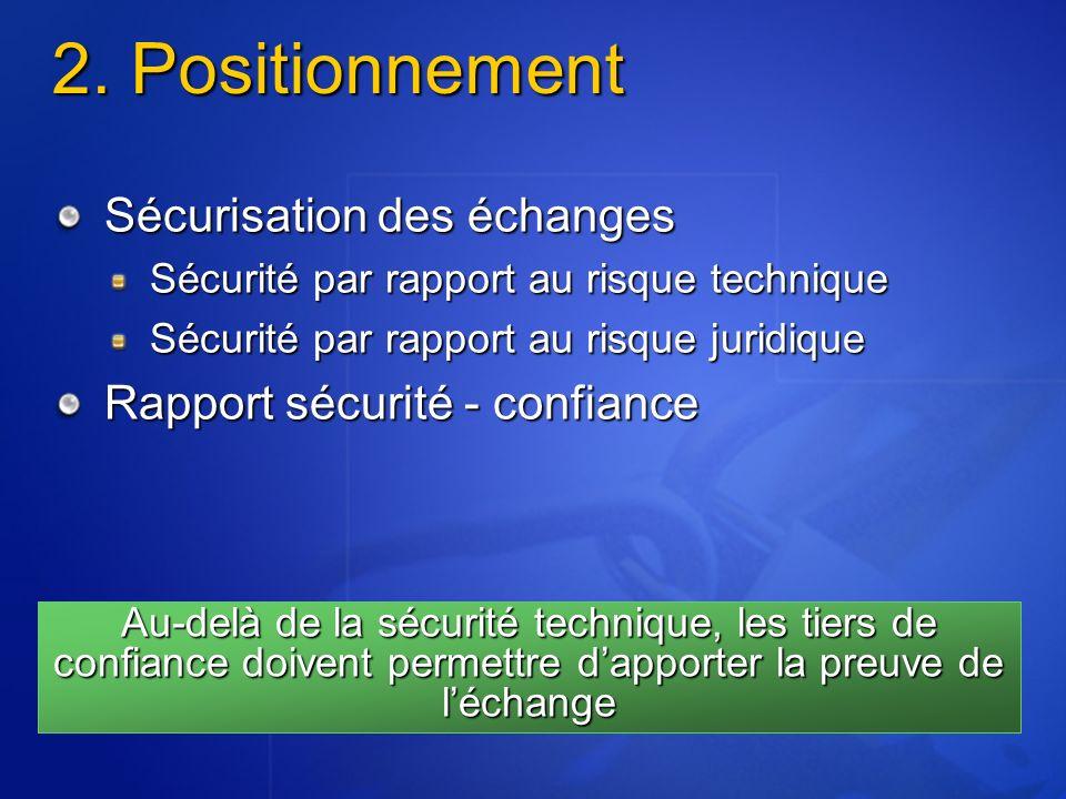 2. Positionnement Sécurisation des échanges