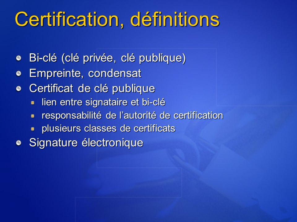 Certification, définitions