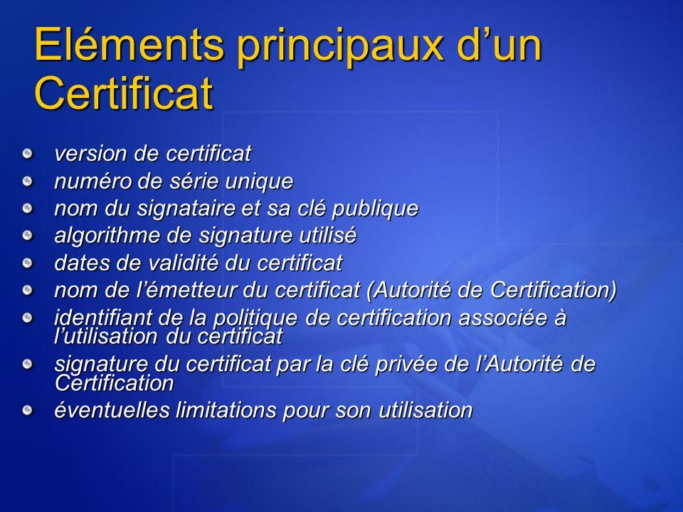 Eléments principaux d'un Certificat