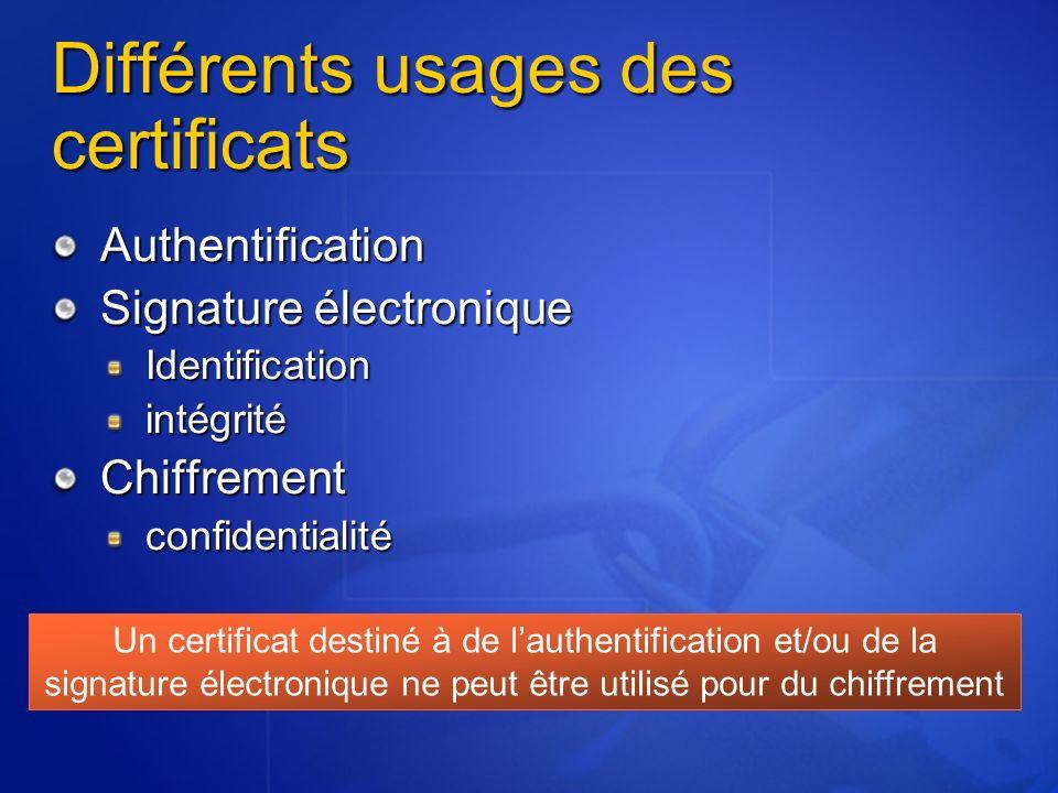 Différents usages des certificats