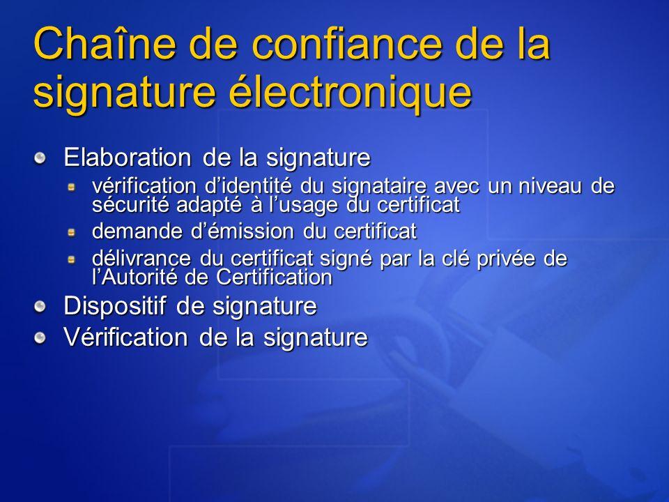 Chaîne de confiance de la signature électronique