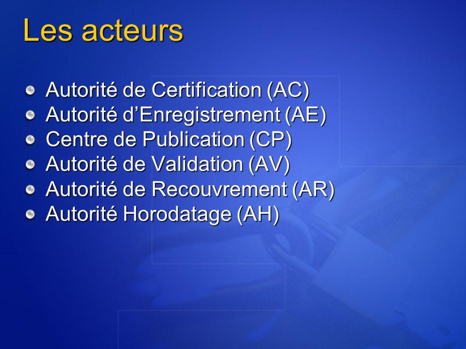 Les acteurs Autorité de Certification (AC)
