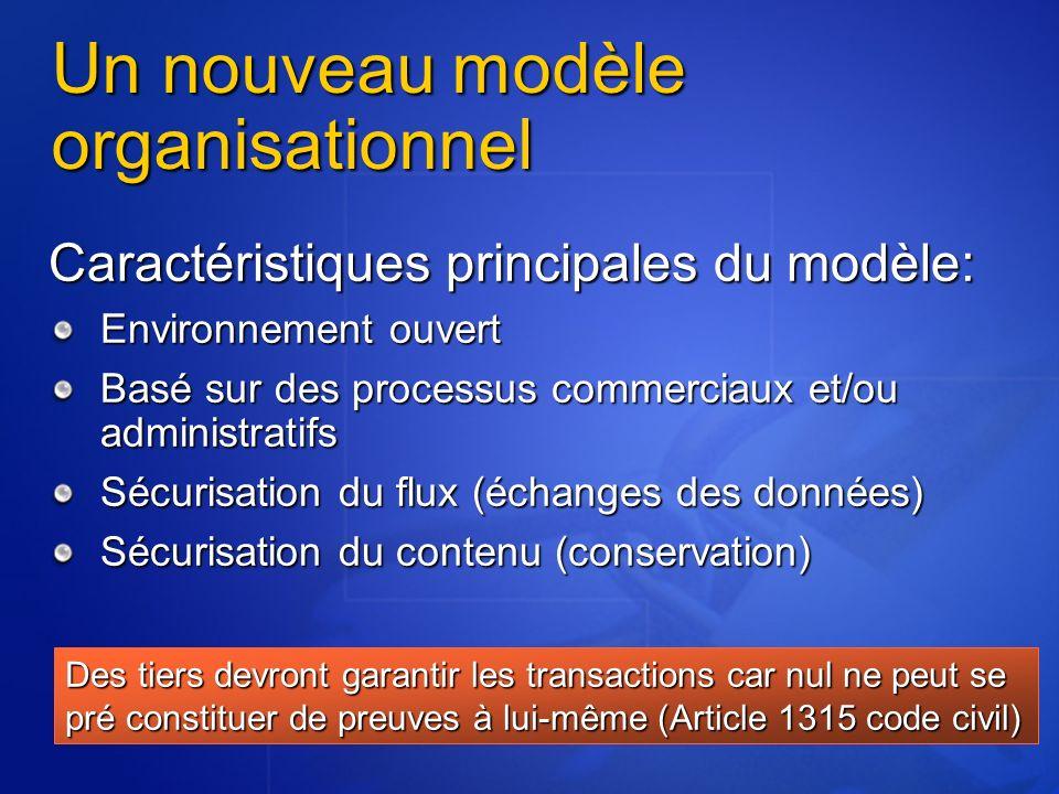 Un nouveau modèle organisationnel