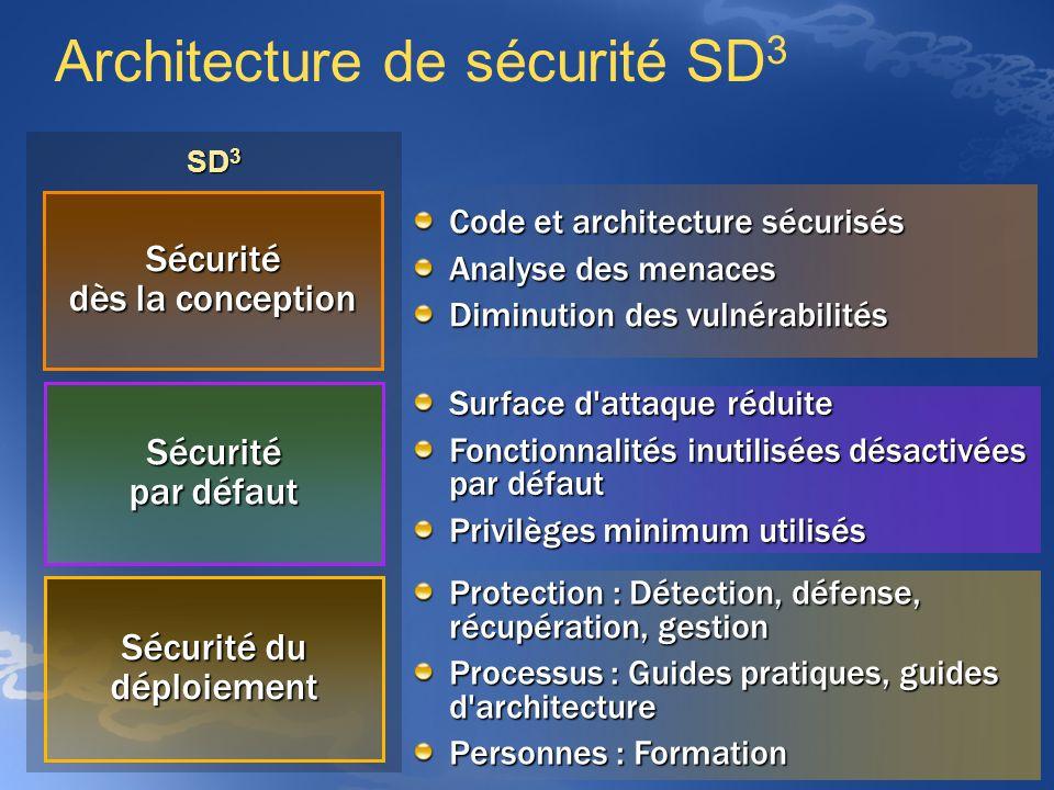 Architecture de sécurité SD3