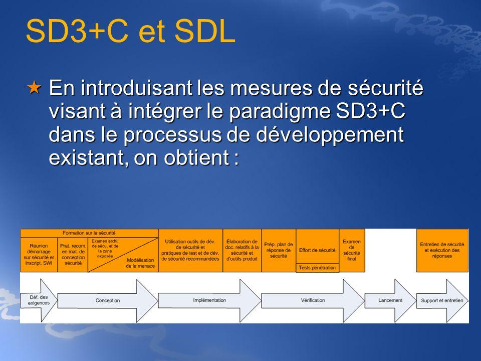 SD3+C et SDLEn introduisant les mesures de sécurité visant à intégrer le paradigme SD3+C dans le processus de développement existant, on obtient :