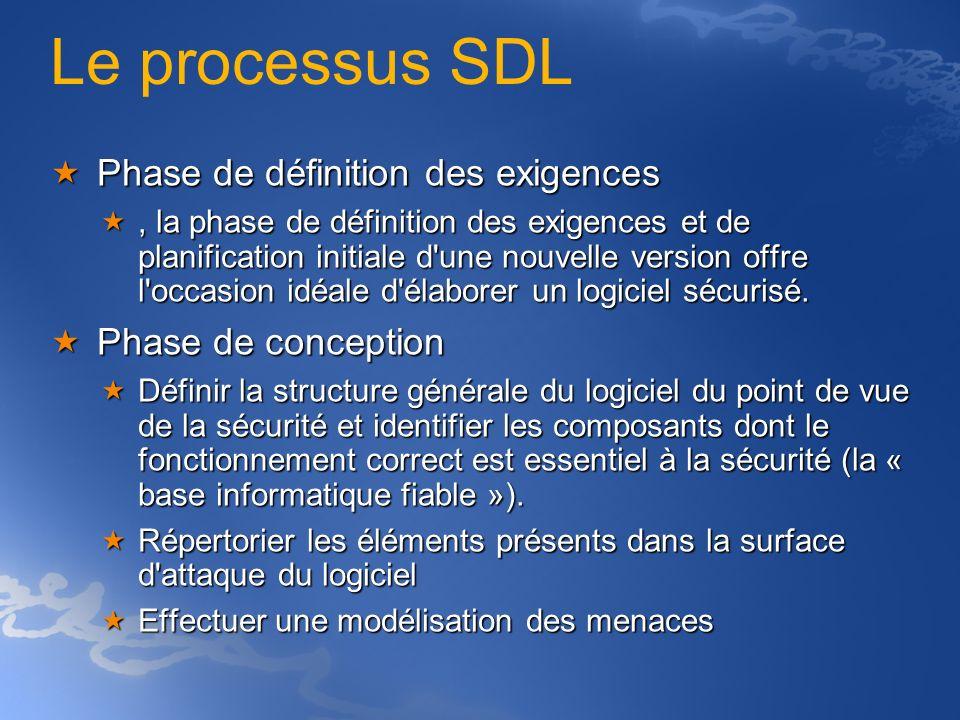Le processus SDL Phase de définition des exigences Phase de conception