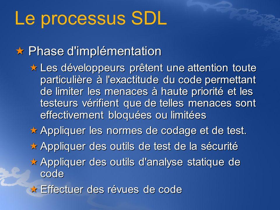 Le processus SDL Phase d implémentation