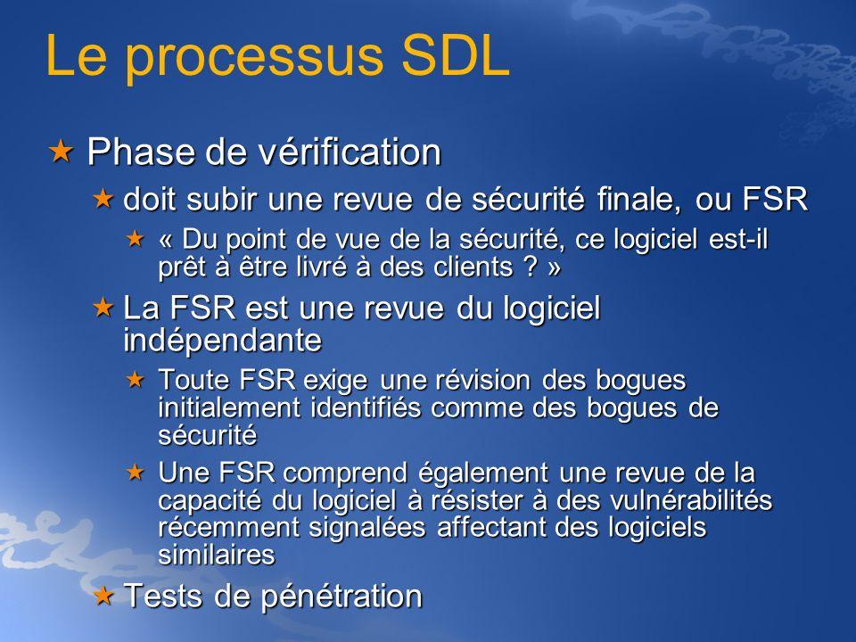 Le processus SDL Phase de vérification
