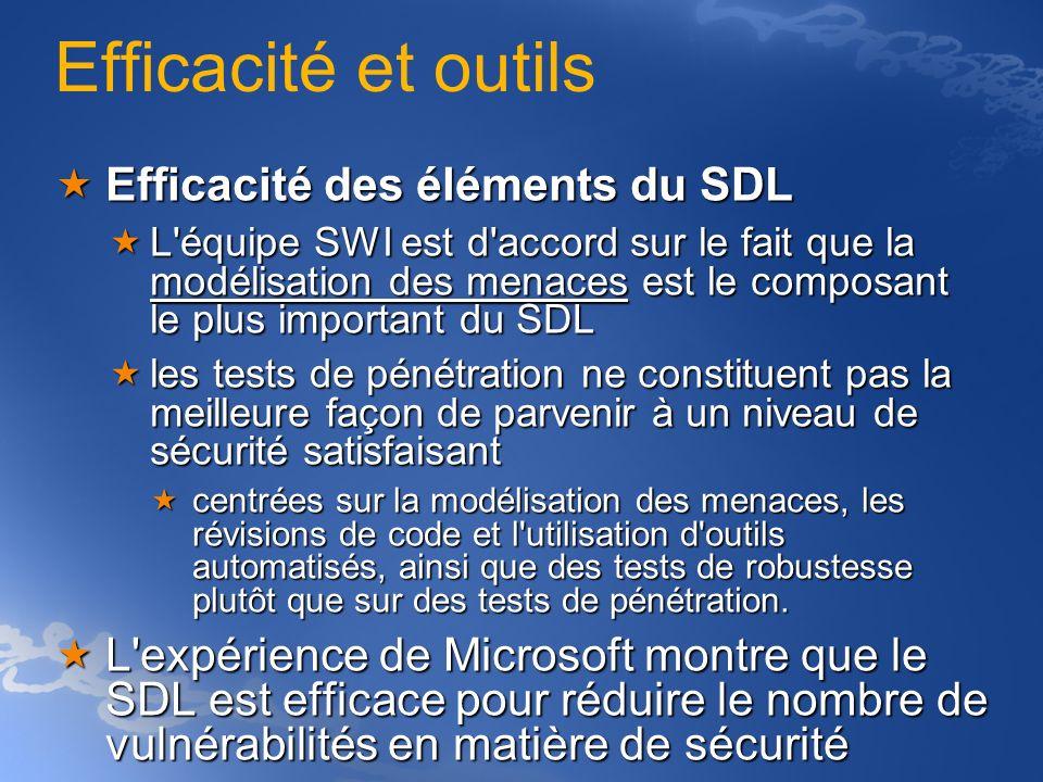 Efficacité et outils Efficacité des éléments du SDL