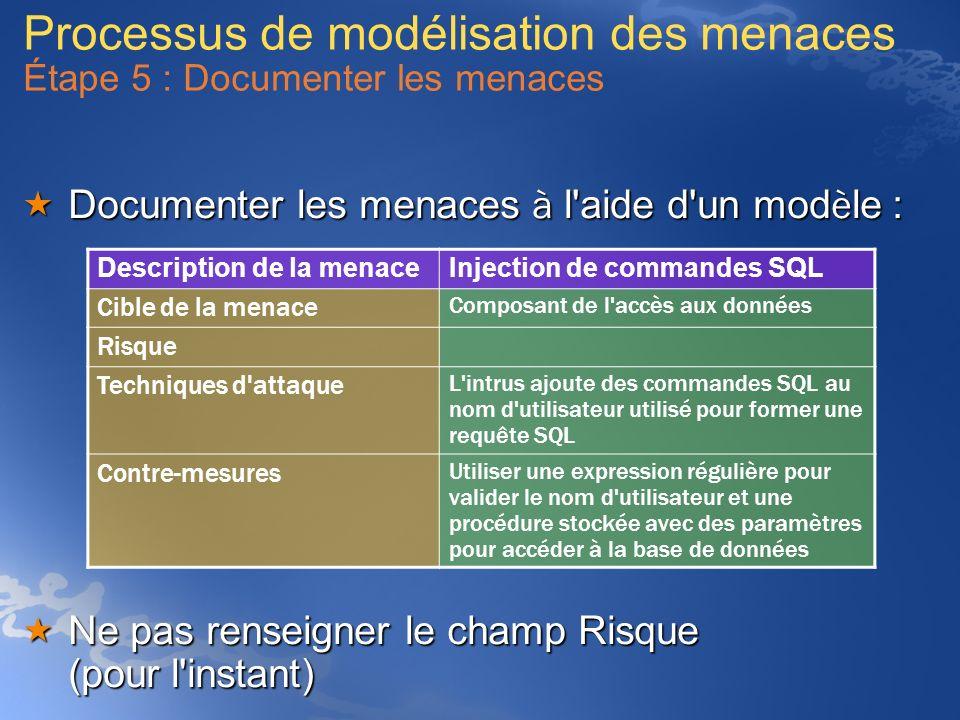 Processus de modélisation des menaces Étape 5 : Documenter les menaces