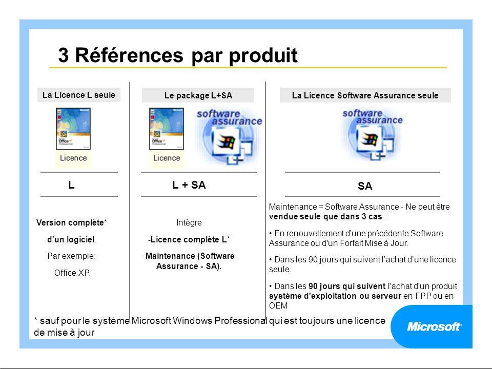 3 Références par produit La Licence Software Assurance seule
