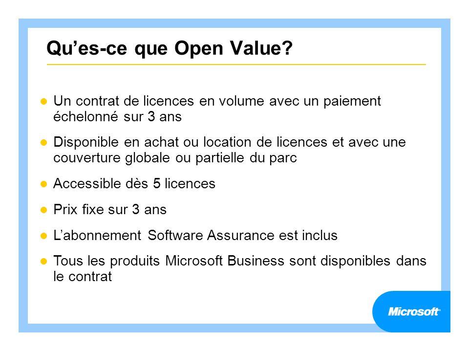 Qu'es-ce que Open Value