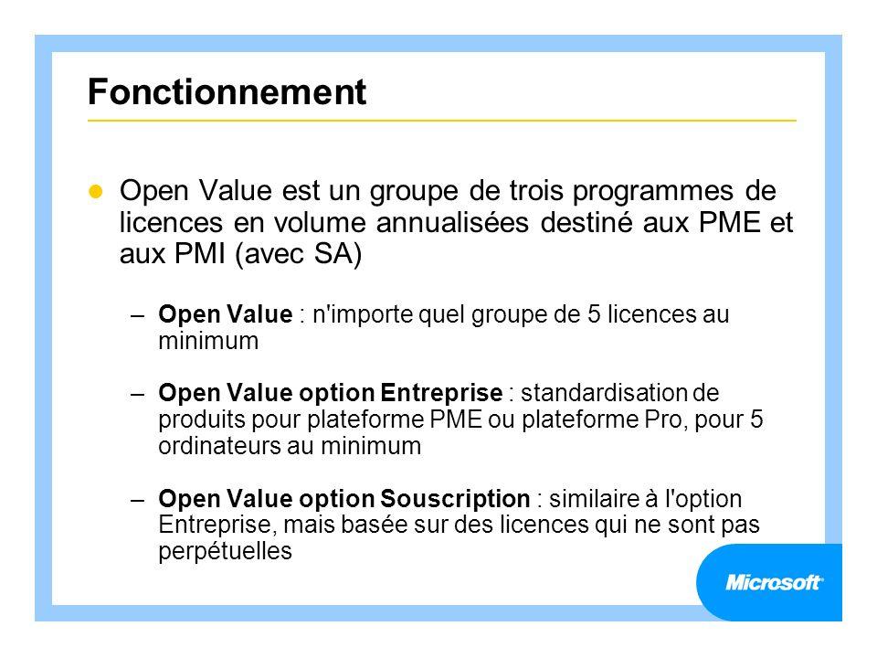 Fonctionnement Open Value est un groupe de trois programmes de licences en volume annualisées destiné aux PME et aux PMI (avec SA)