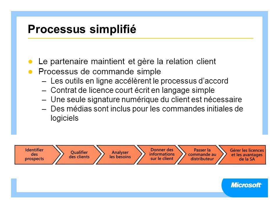 Processus simplifié Le partenaire maintient et gère la relation client