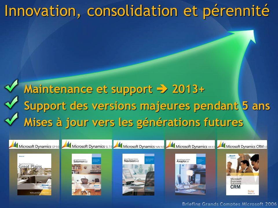 Innovation, consolidation et pérennité