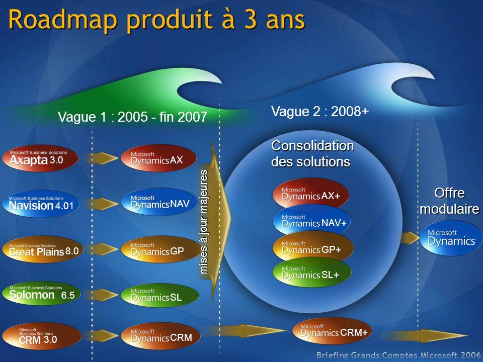Roadmap produit à 3 ans Vague 2 : 2008+ Vague 1 : 2005 - fin 2007