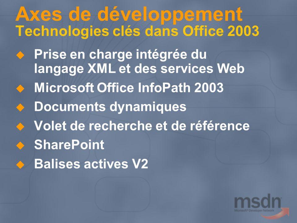 Axes de développement Technologies clés dans Office 2003