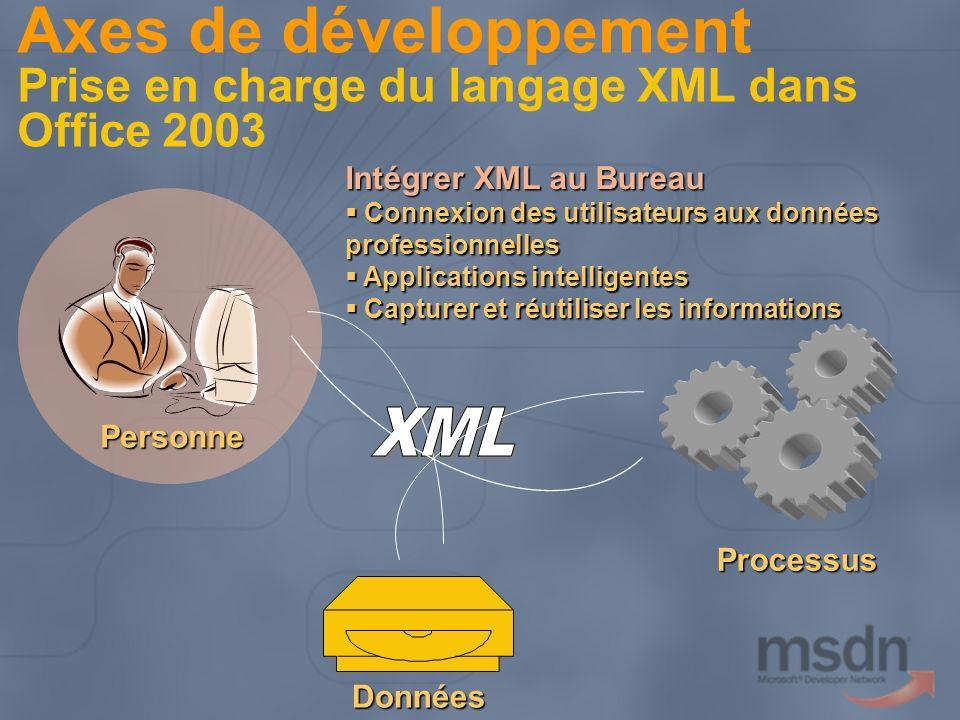 Axes de développement Prise en charge du langage XML dans Office 2003