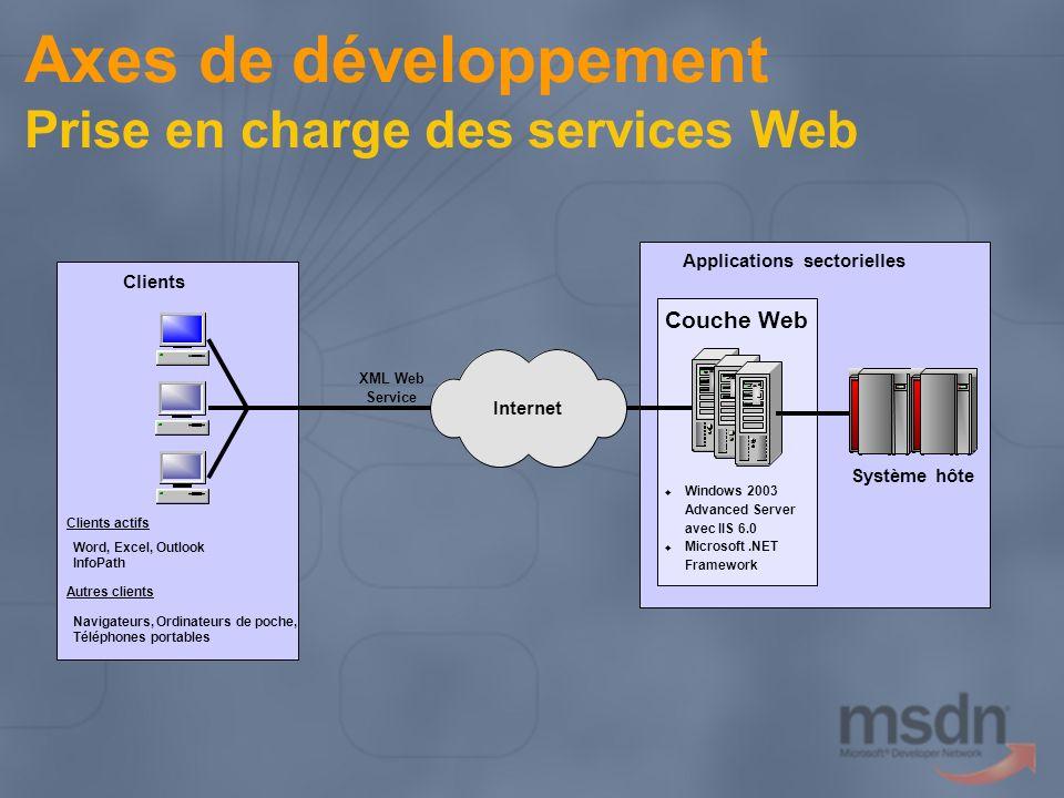 Axes de développement Prise en charge des services Web