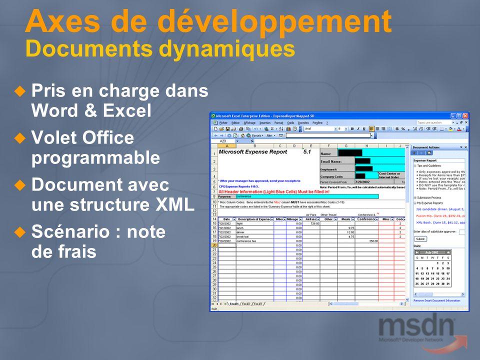 Axes de développement Documents dynamiques