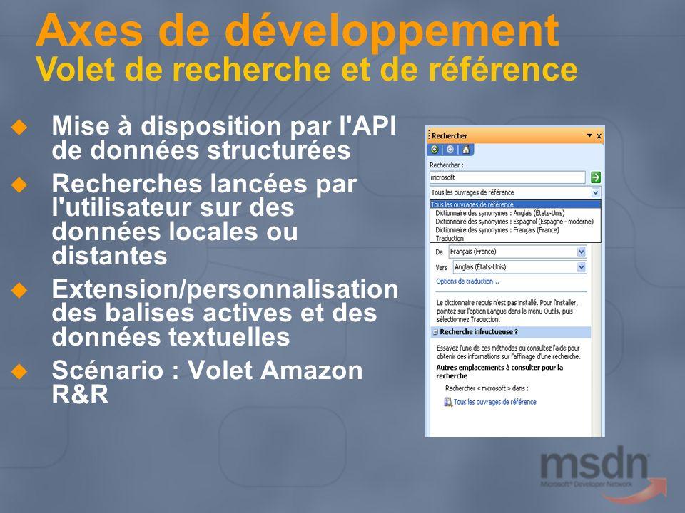Axes de développement Volet de recherche et de référence