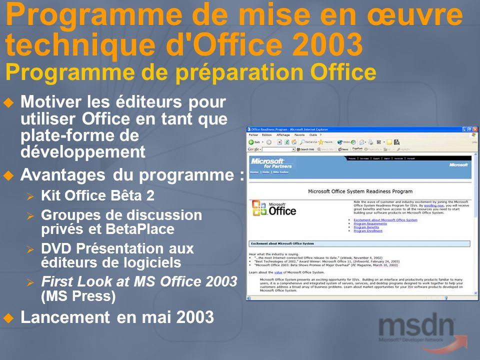 Programme de mise en œuvre technique d Office 2003 Programme de préparation Office