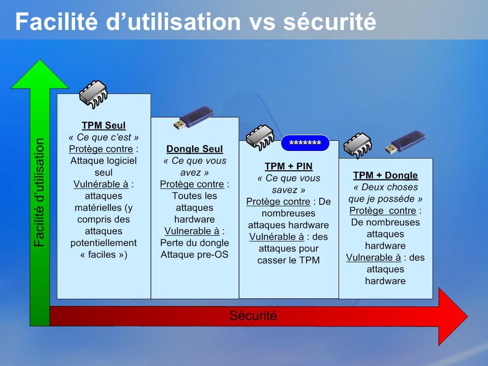 Facilité d'utilisation vs sécurité