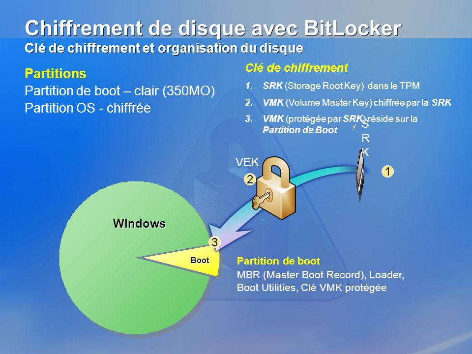 3/26/2017 3:57 PM Chiffrement de disque avec BitLocker Clé de chiffrement et organisation du disque.