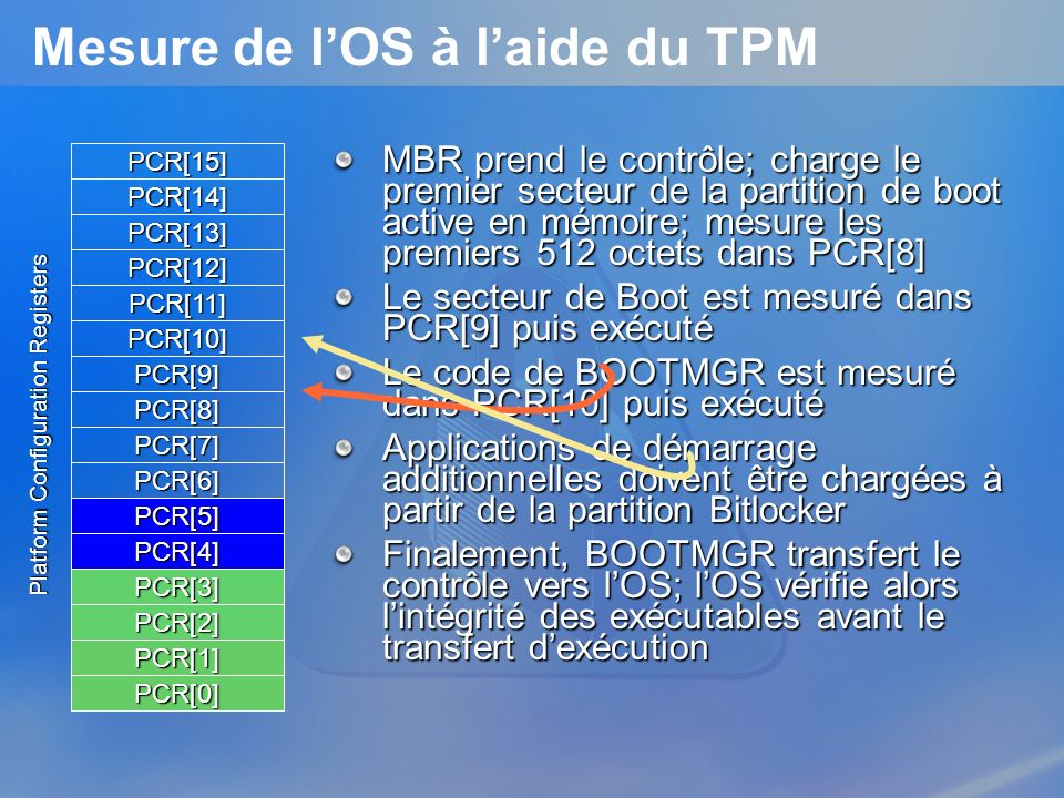 Mesure de l'OS à l'aide du TPM