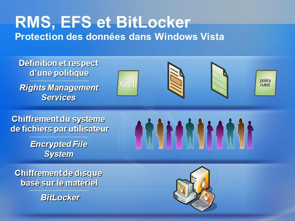 RMS, EFS et BitLocker Protection des données dans Windows Vista