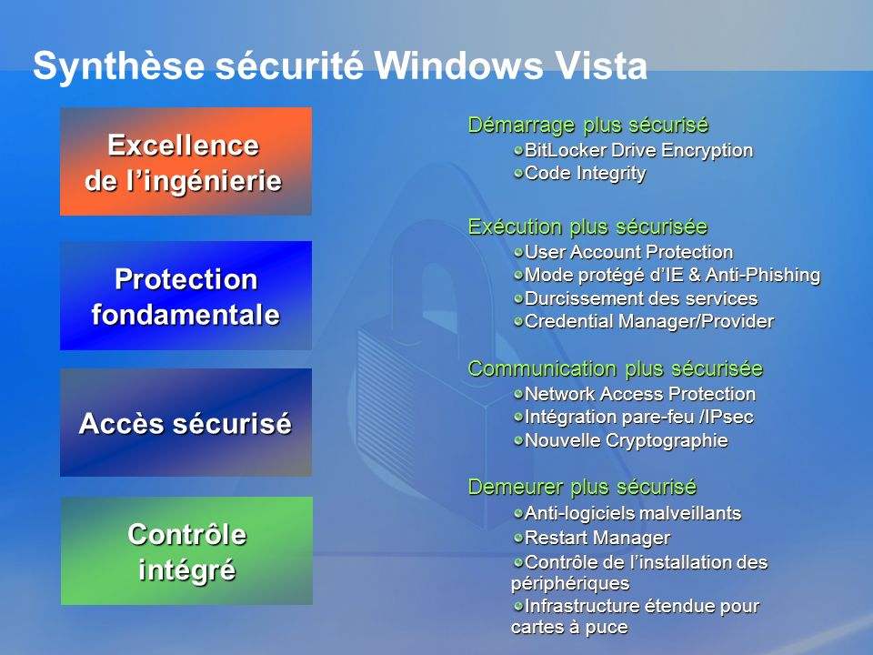 Synthèse sécurité Windows Vista