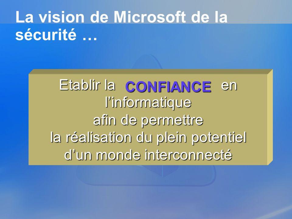 La vision de Microsoft de la sécurité …