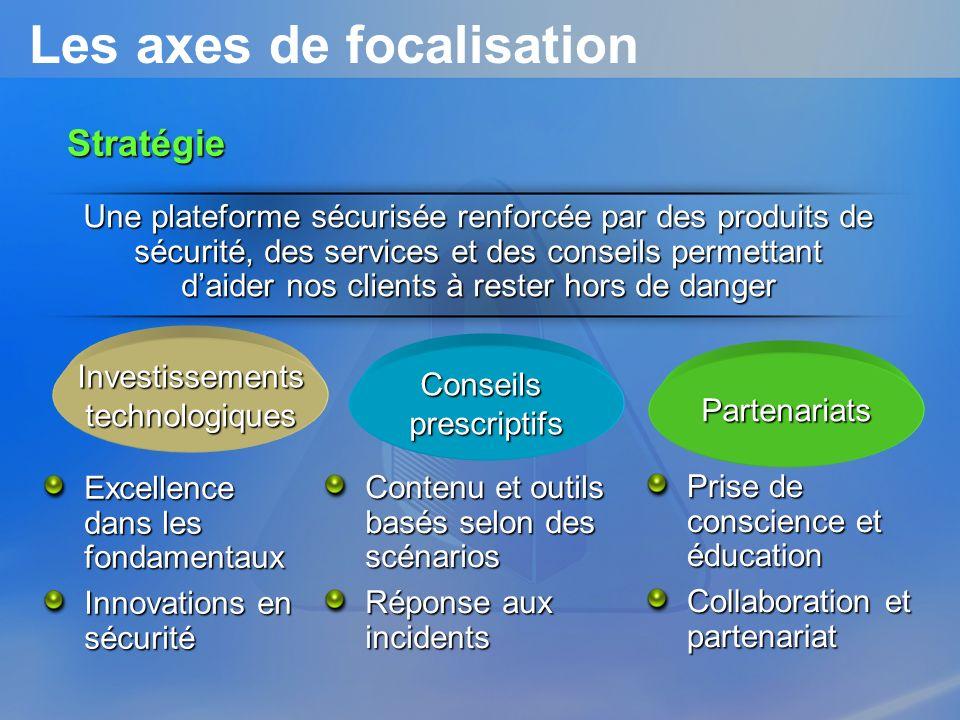 Les axes de focalisation