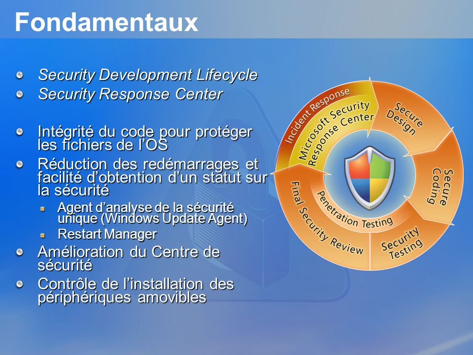 Fondamentaux Security Development Lifecycle Security Response Center