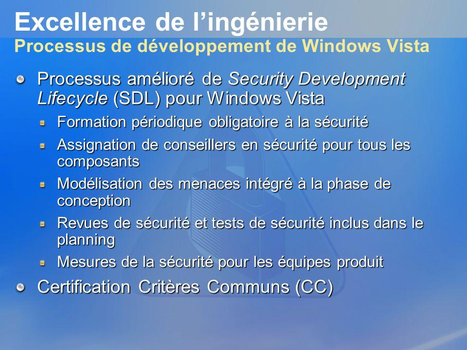 Excellence de l'ingénierie Processus de développement de Windows Vista